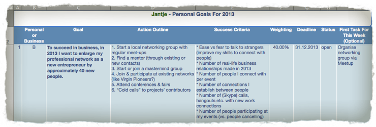 The Networking Challenge – My Personal Development Plan Put Into Action -2